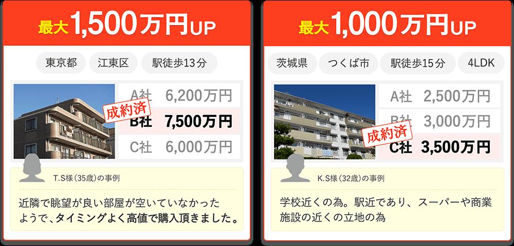最大1,500万円UP T.S様(35歳)の事例「近隣で眺望が良い部屋が空いていなかったようで、タイミングよく高値で購入頂きました。」